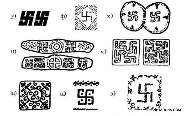 Сходства орнаментов свастики в древнерусских и индийских народных мотивах