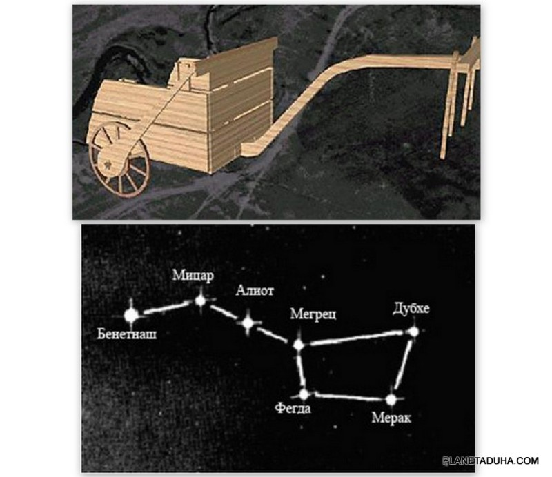 Колесница древних Ариев.