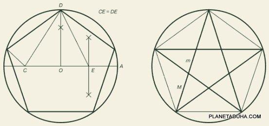 """Точки пересечения диагоналей в пентагоне всегда являются точками """"золотого сечения"""""""